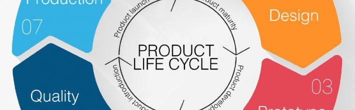 Pengembangan Produk dan Manajemen Desain